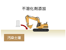 不溶化剤添加 汚染土壌